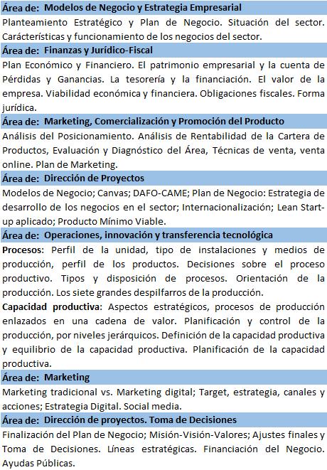 Areas del curso de Autoempleo y Consolidación Empresarial del sector de la madera y del mueble